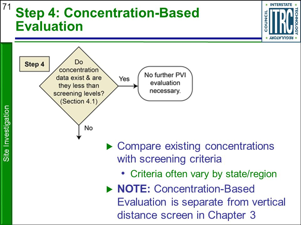 Step 4: Concentration-Based Evaluation