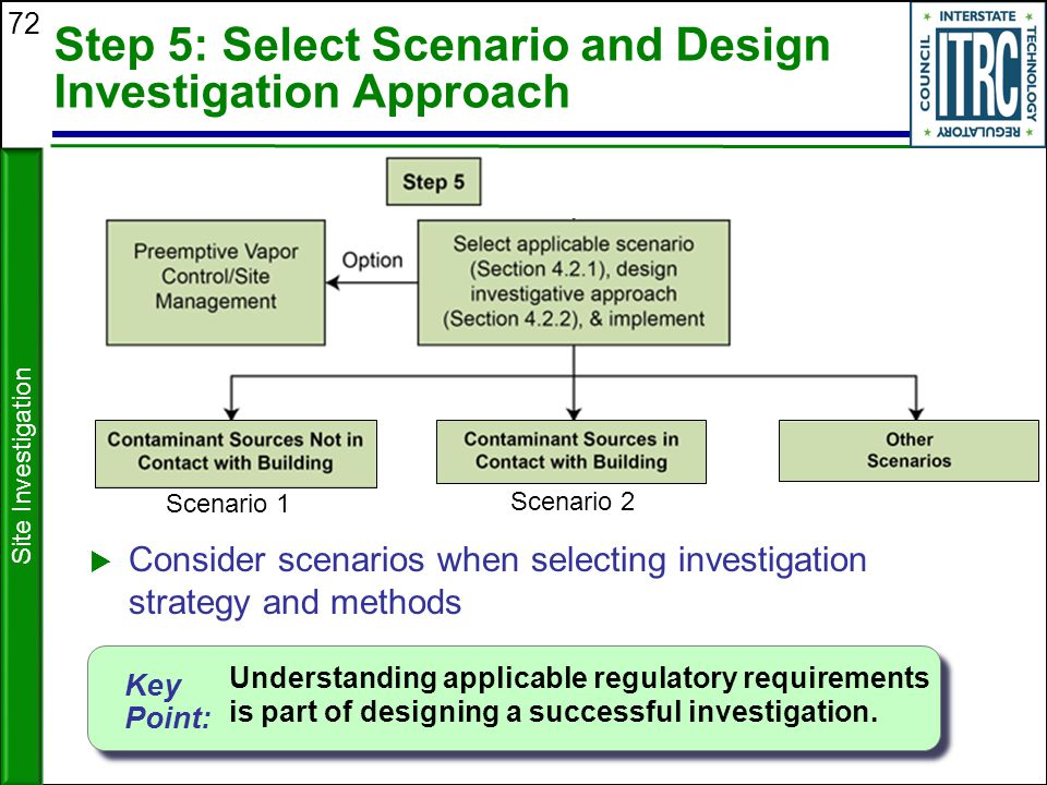 Step 5: Select Scenario and Design Investigation Approach