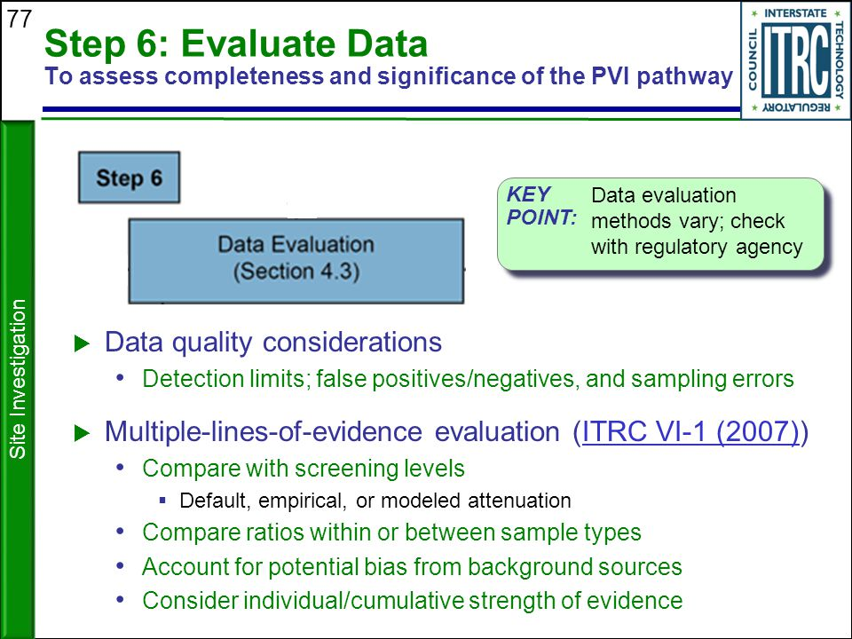 Step 6: Evaluate Data To assess completeness and significance of the PVI pathway