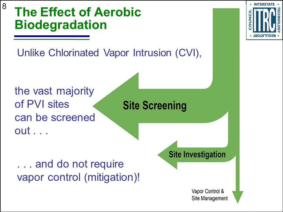 The Effect of Aerobic Biodegradation