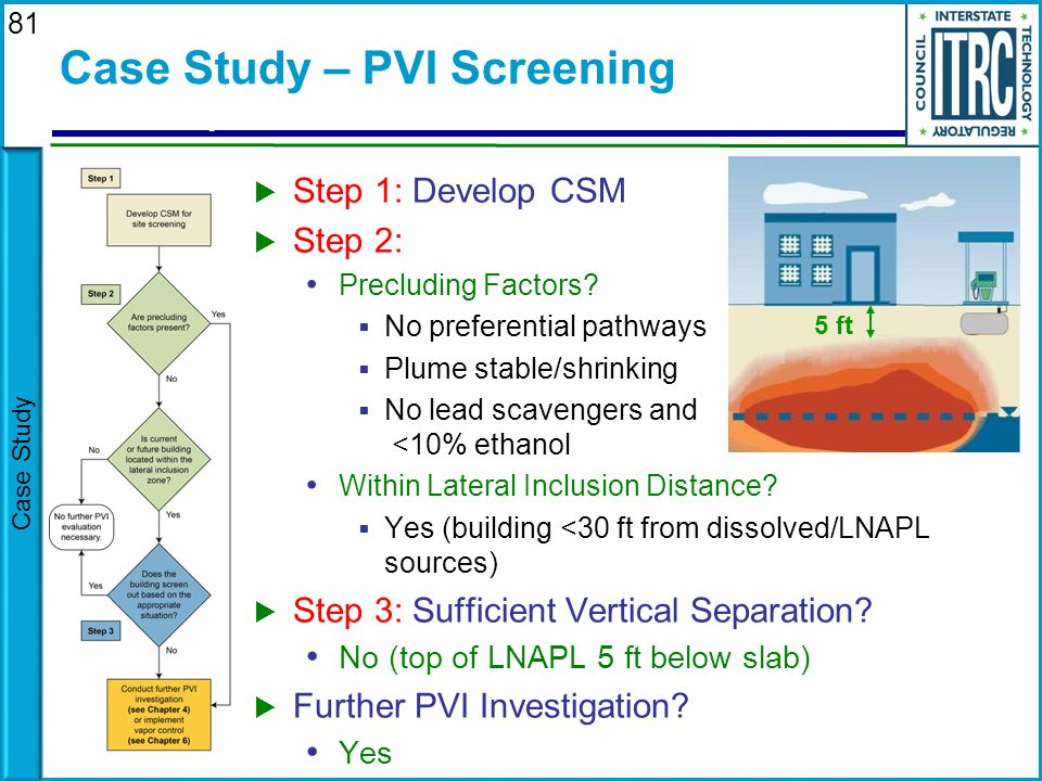 Case Study – PVI Screening