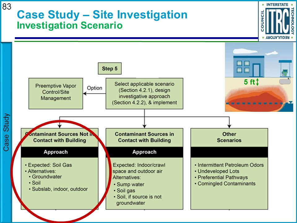 Case Study – Site Investigation Investigation Scenario