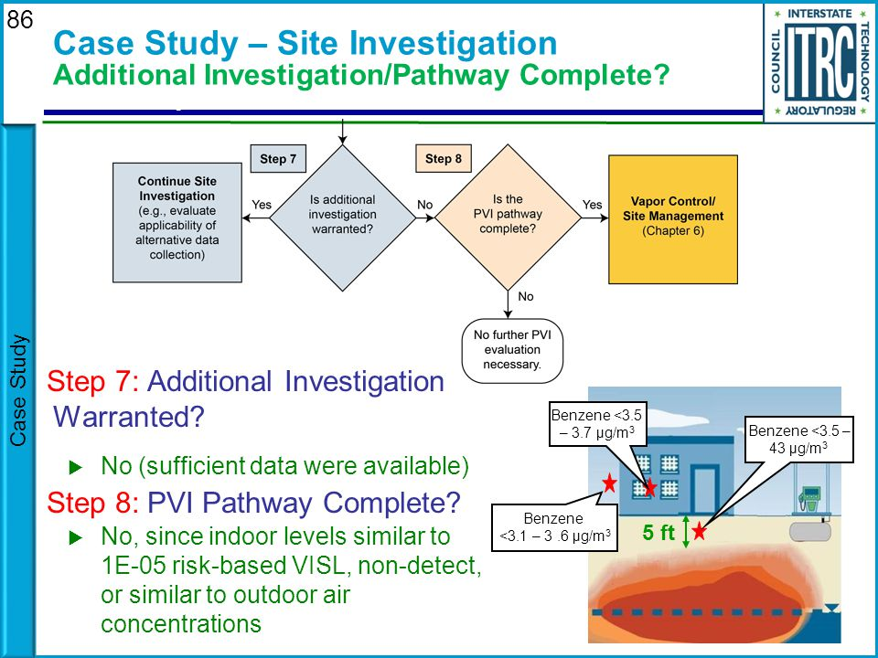 Case Study – Site Investigation Additional Investigation/Pathway Complete
