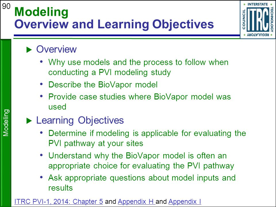 Modeling Overview and Learning Objectives