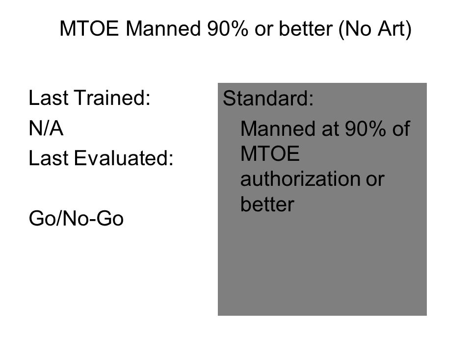 MTOE Manned 90% or better (No Art)