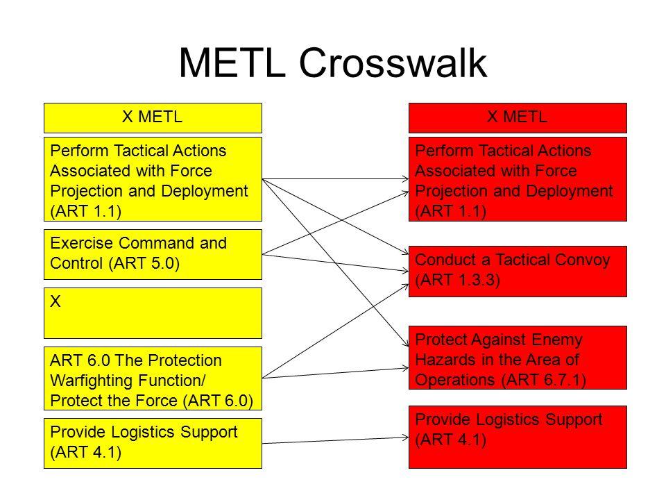 METL Crosswalk X METL X METL
