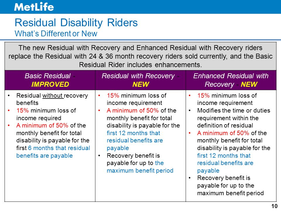 Residual Disability Riders What's Different or New
