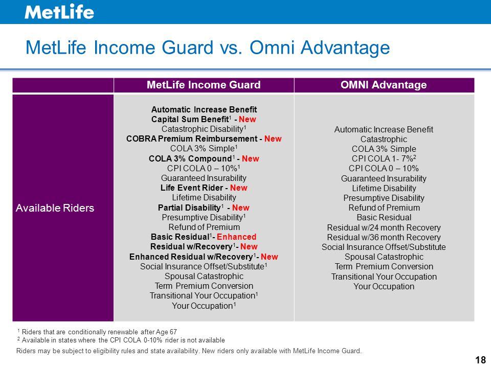 MetLife Income Guard vs. Omni Advantage