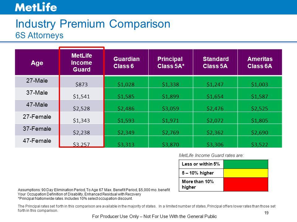 Industry Premium Comparison 6S Attorneys