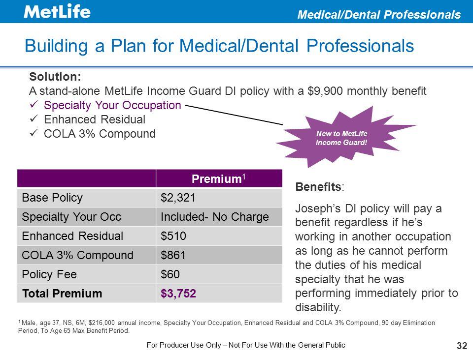 Building a Plan for Medical/Dental Professionals