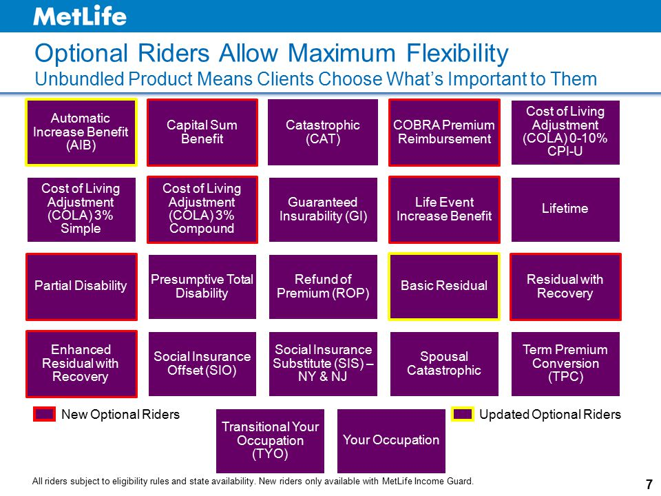 Optional Riders Allow Maximum Flexibility Unbundled Product Means Clients Choose What's Important to Them