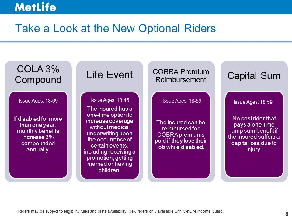 Take a Look at the New Optional Riders