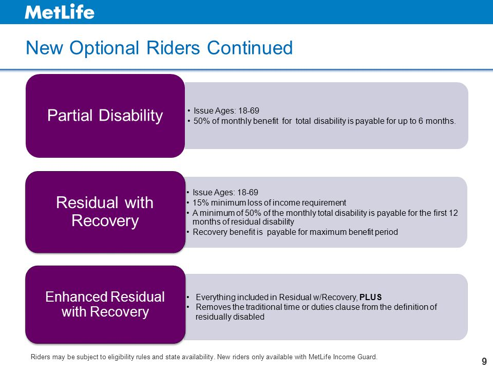 New Optional Riders Continued