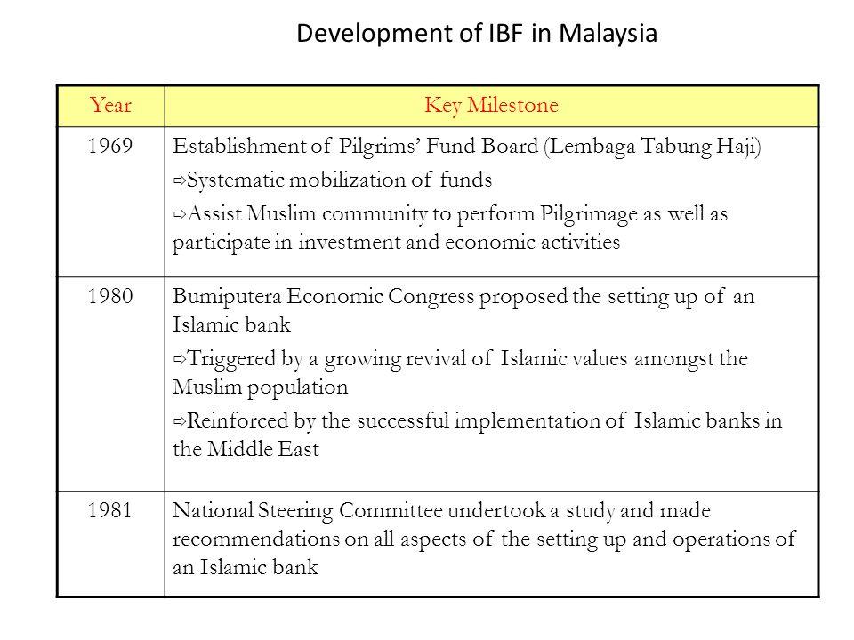 Development of IBF in Malaysia