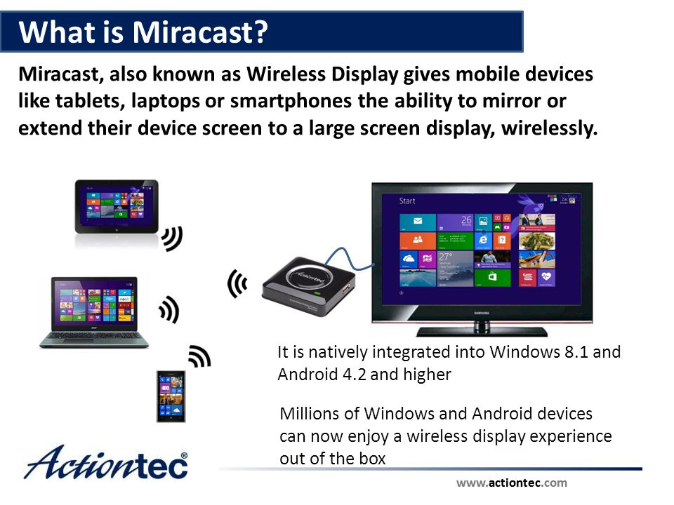 What is Miracast