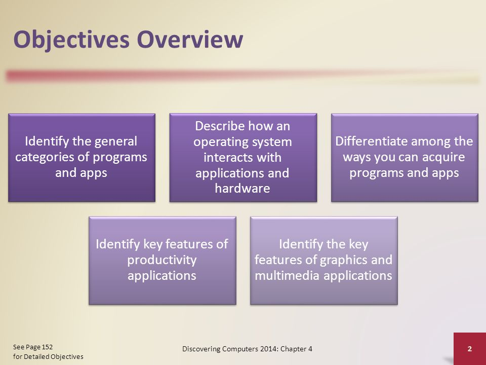 Objectives Overview Identify the general categories of programs and apps. Describe how an operating system interacts with applications and hardware.