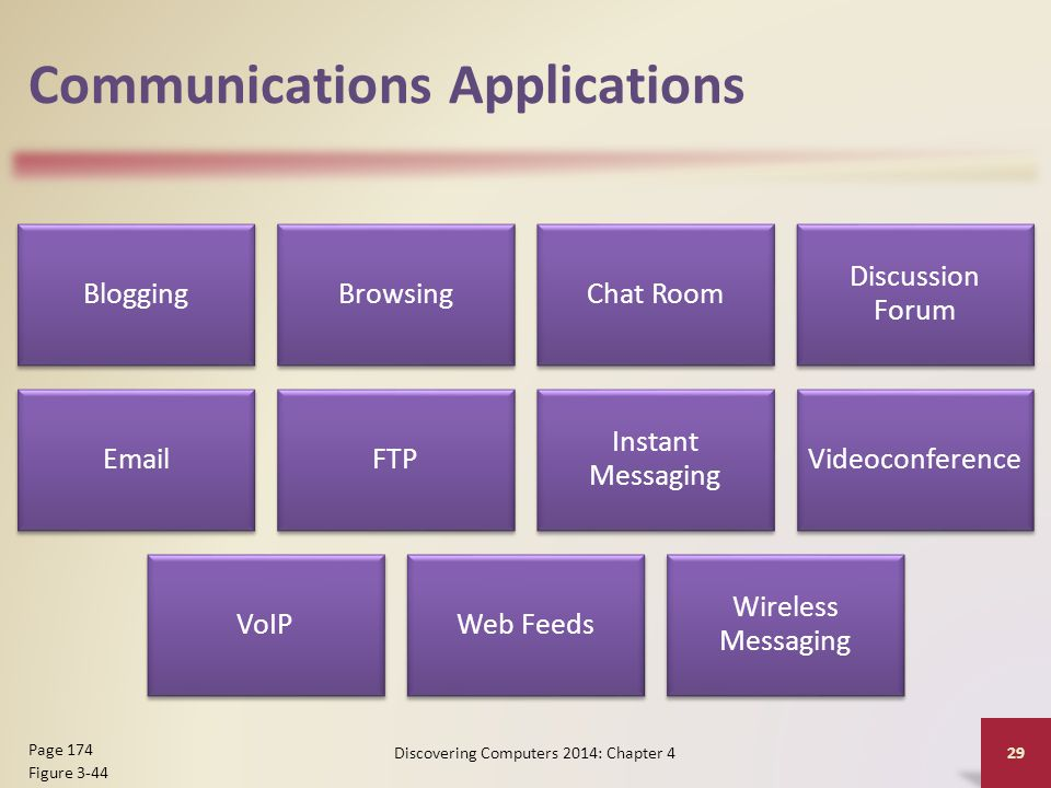 Communications Applications