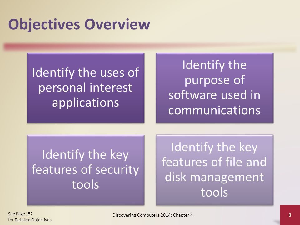 Objectives Overview Identify the uses of personal interest applications. Identify the purpose of software used in communications.
