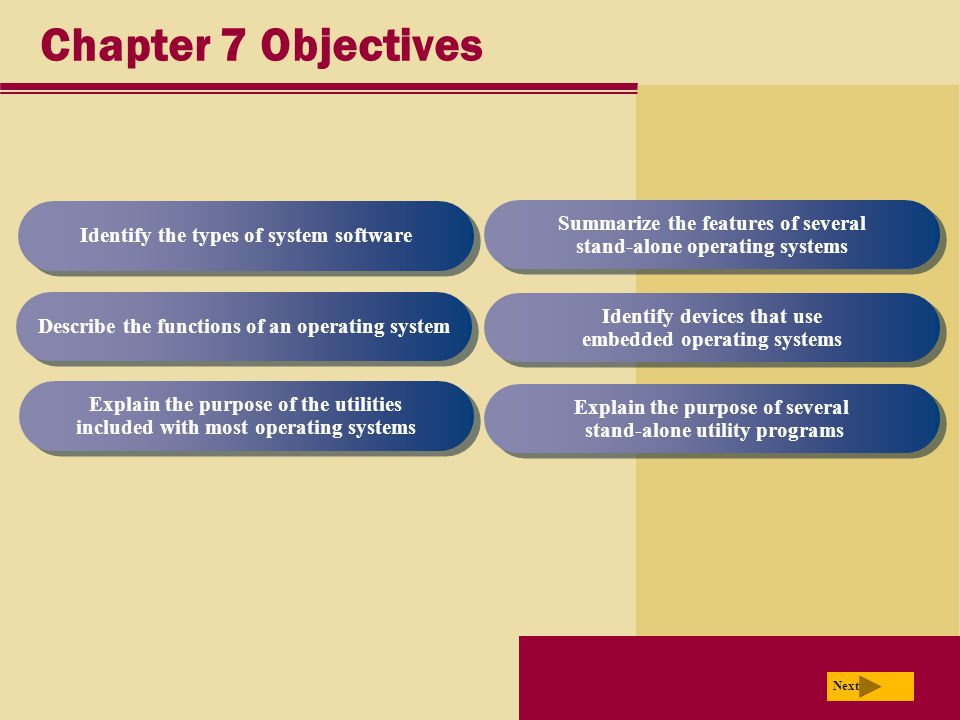 Chapter 7 Objectives Identify the types of system software. Summarize the features of several stand-alone operating systems.