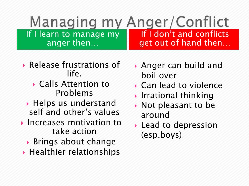 Managing my Anger/Conflict