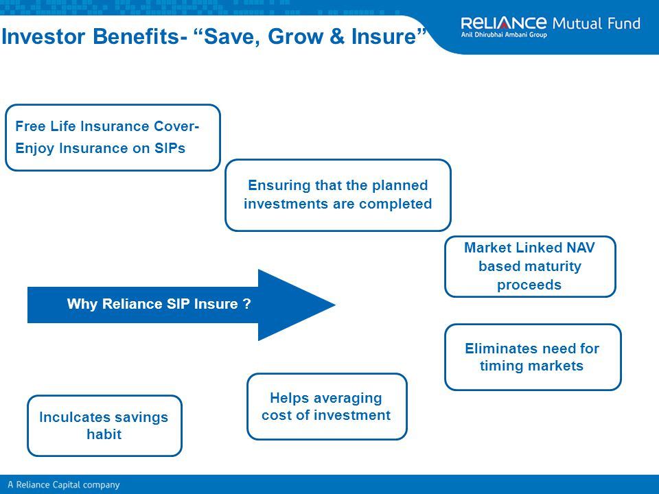 Investor Benefits- Save, Grow & Insure