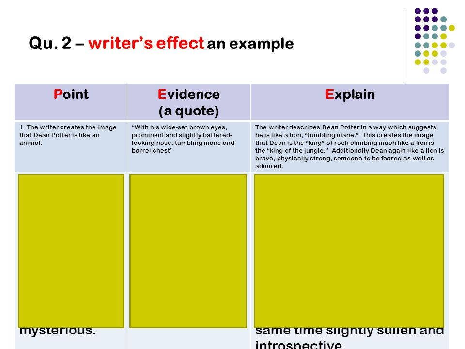 Qu. 2 – writer's effect an example