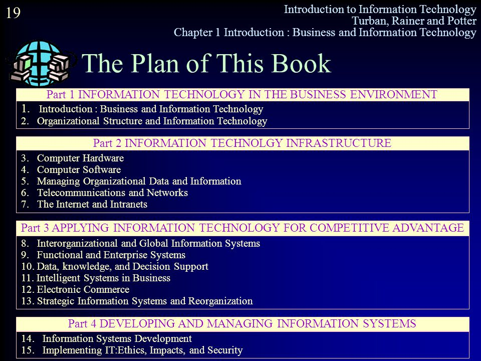 The Plan of This Book Part 1 INFORMATION TECHNOLOGY IN THE BUSINESS ENVIRONMENT. 1. Introduction : Business and Information Technology.