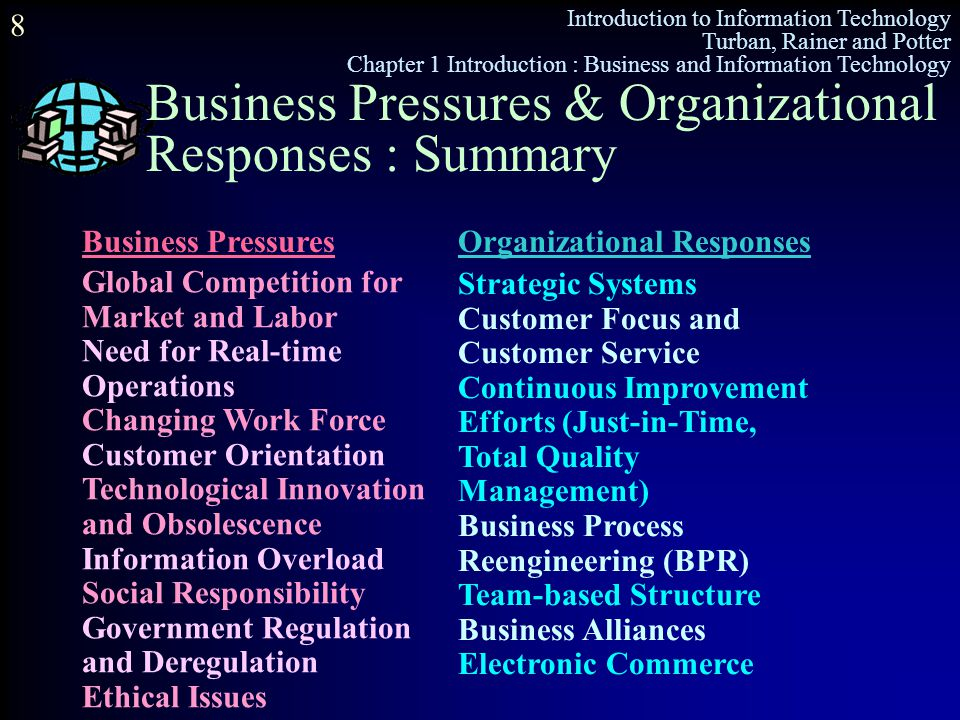 Business Pressures & Organizational Responses : Summary