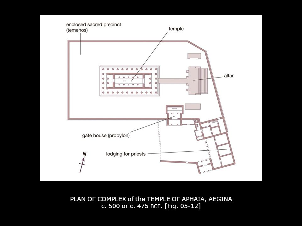 PLAN OF COMPLEX of the TEMPLE OF APHAIA, AEGINA c. 500 or c. 475 BCE