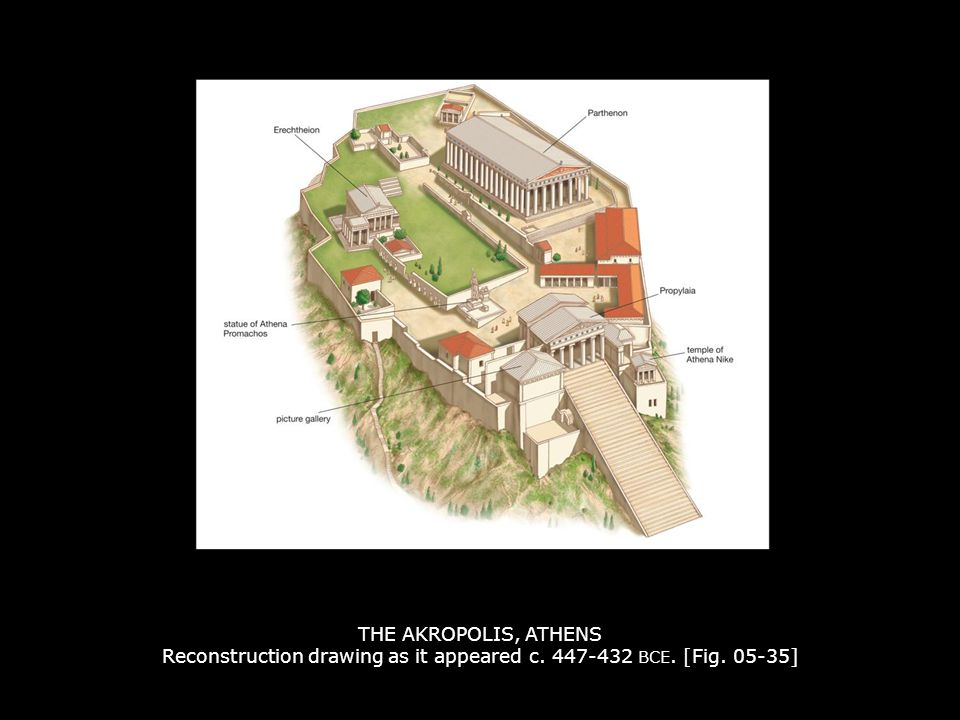 THE AKROPOLIS, ATHENS Reconstruction drawing as it appeared c