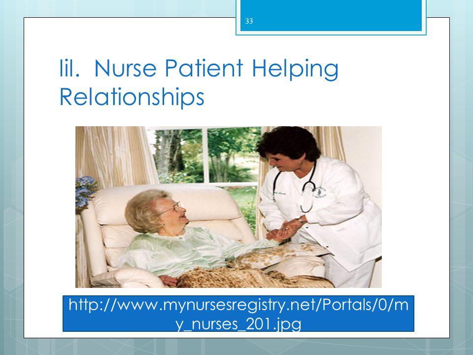 IiI. Nurse Patient Helping Relationships