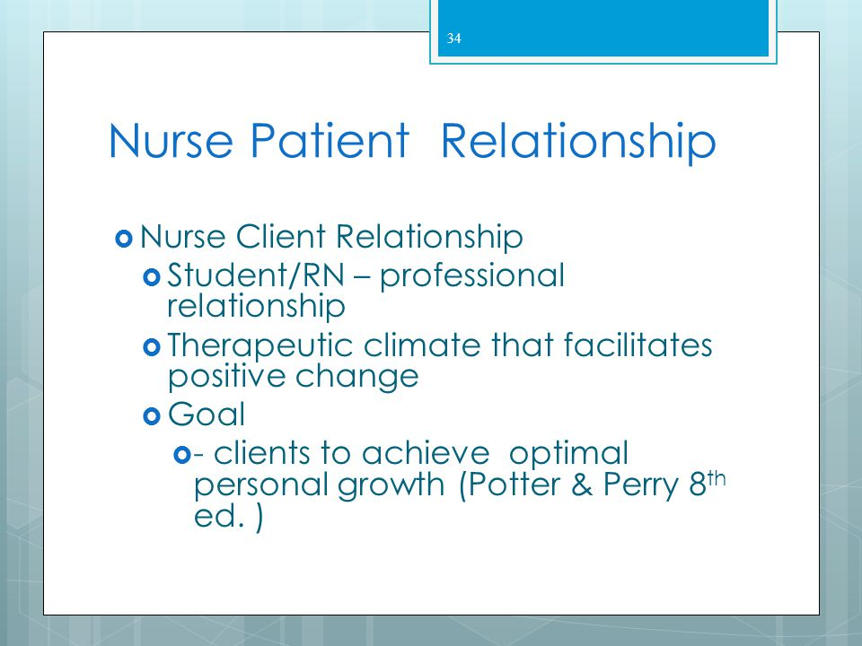 therapeutic nurse client relationship ppt