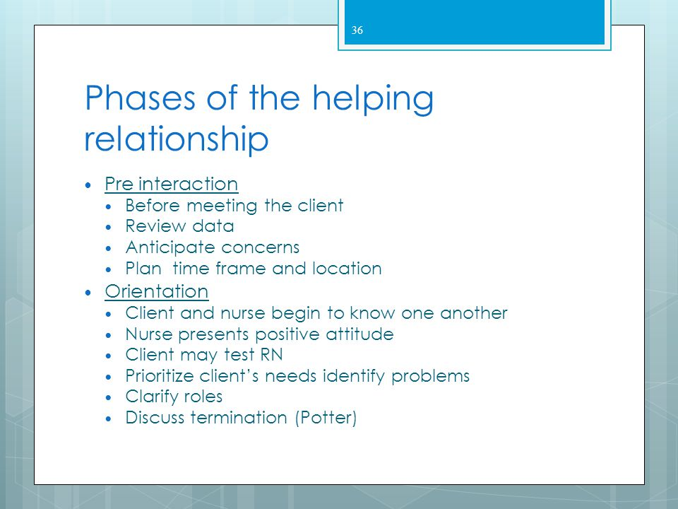 Phases of the helping relationship
