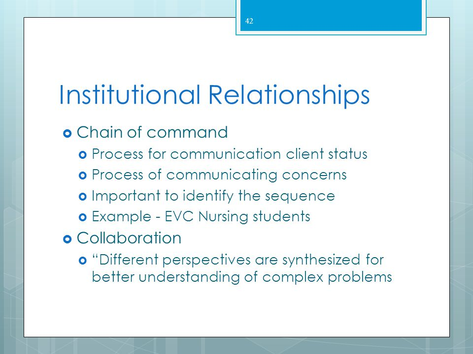 Institutional Relationships