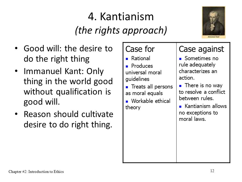4. Kantianism (the rights approach)