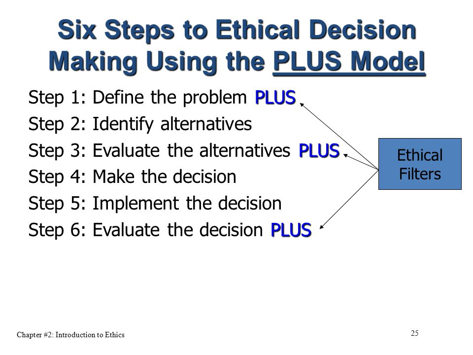 Six Steps to Ethical Decision Making Using the PLUS Model