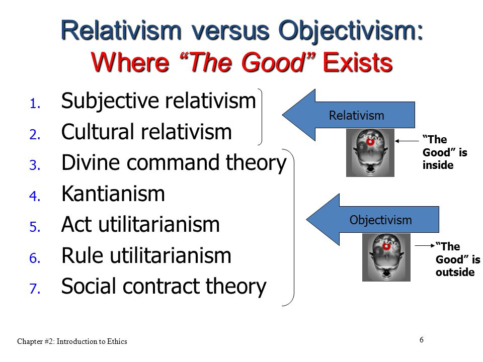 Relativism versus Objectivism: Where The Good Exists