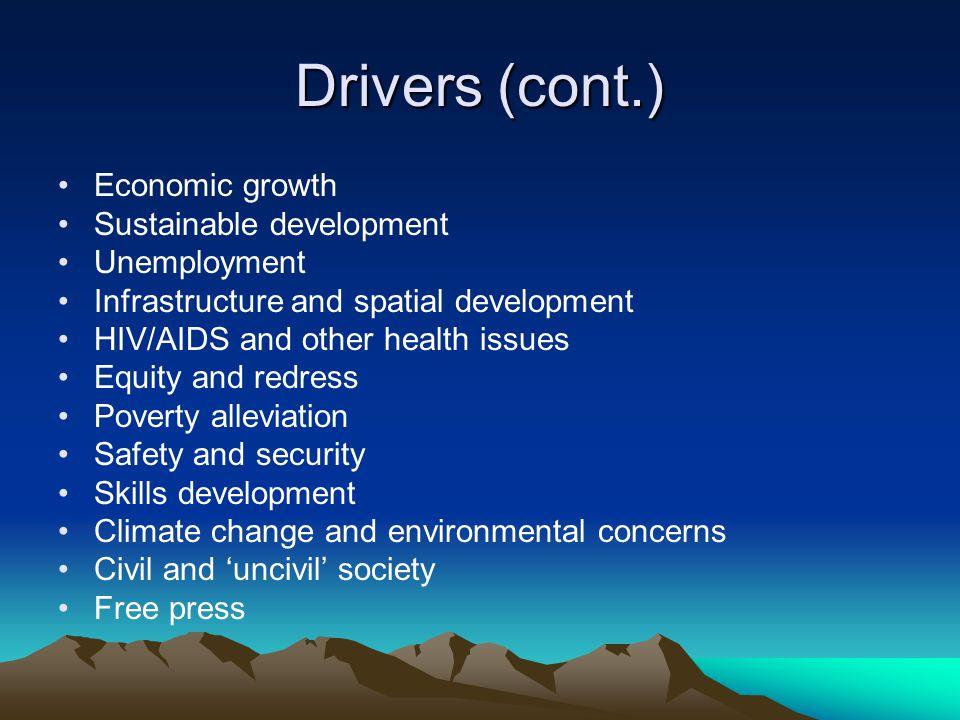 Drivers (cont.) Economic growth Sustainable development Unemployment