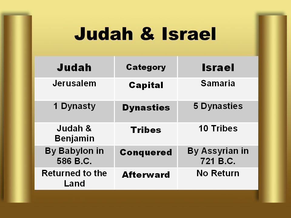 Judah & Israel