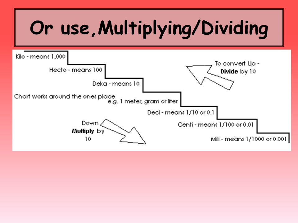 Or use,Multiplying/Dividing