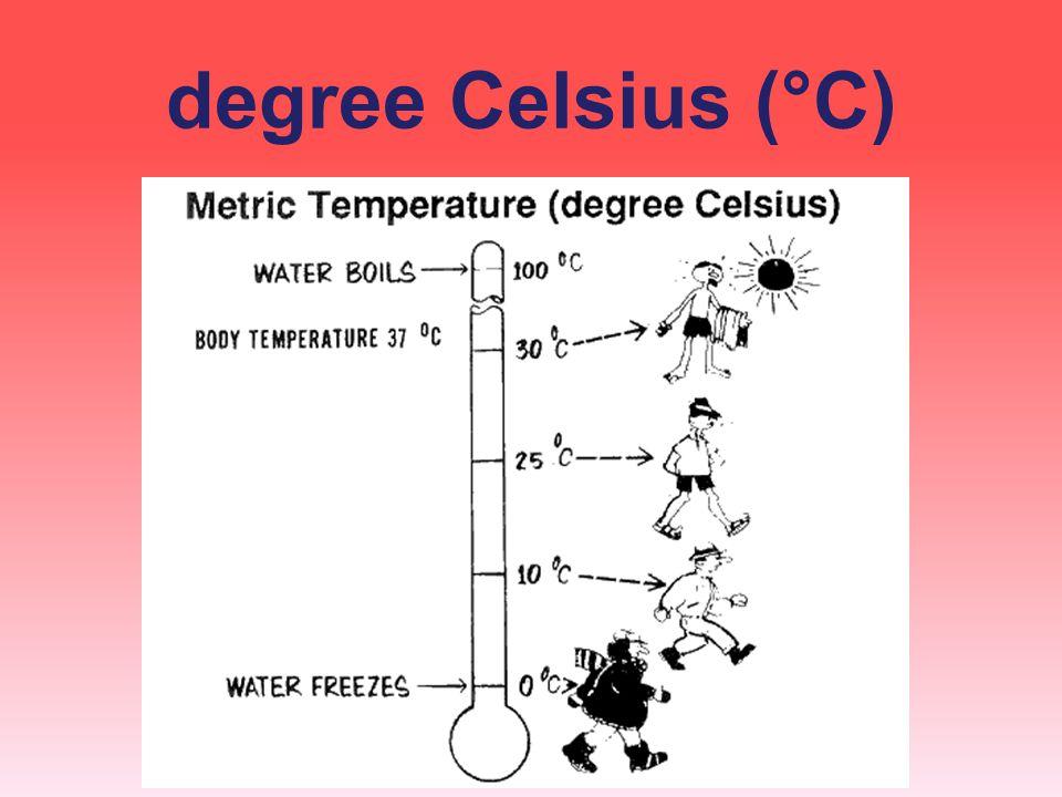 degree Celsius (°C)