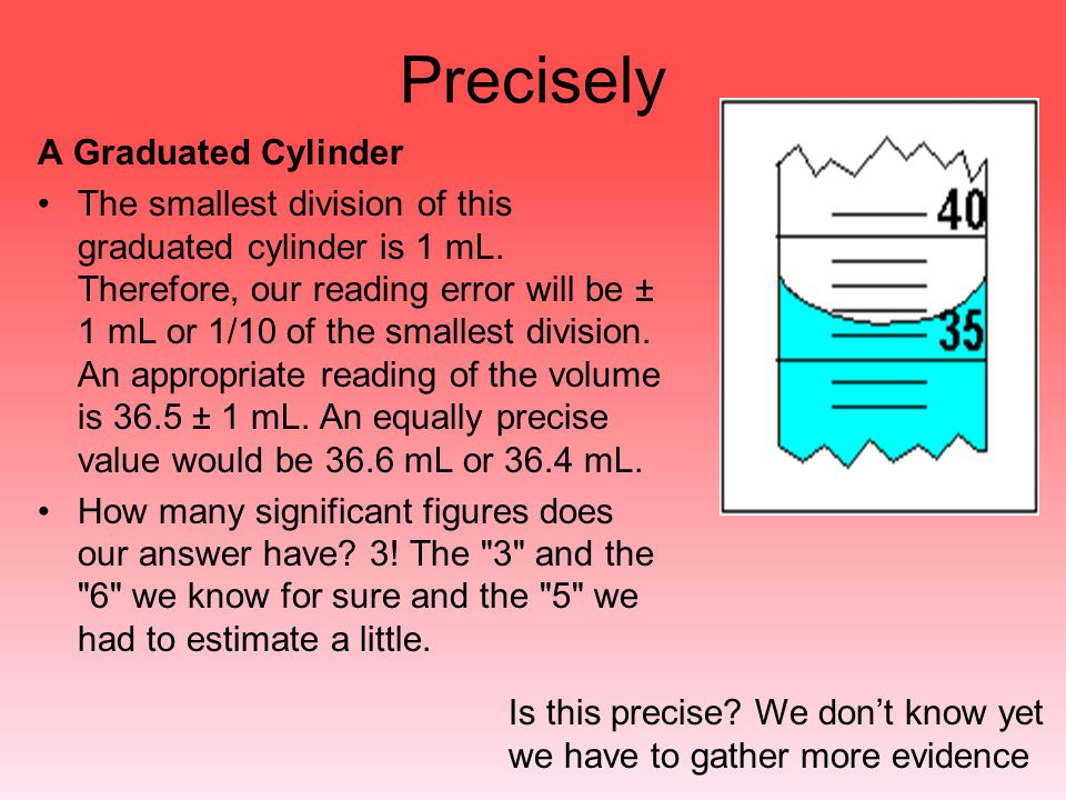 Precisely A Graduated Cylinder