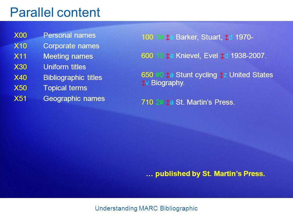 Understanding MARC Bibliographic