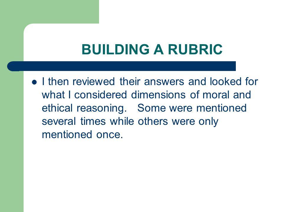 BUILDING A RUBRIC