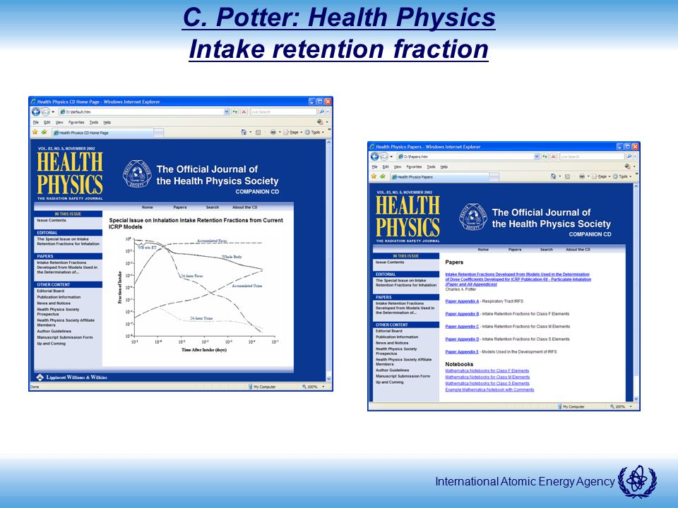 C. Potter: Health Physics Intake retention fraction