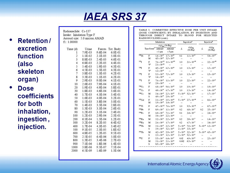 IAEA SRS 37 Retention / excretion function (also skeleton organ)