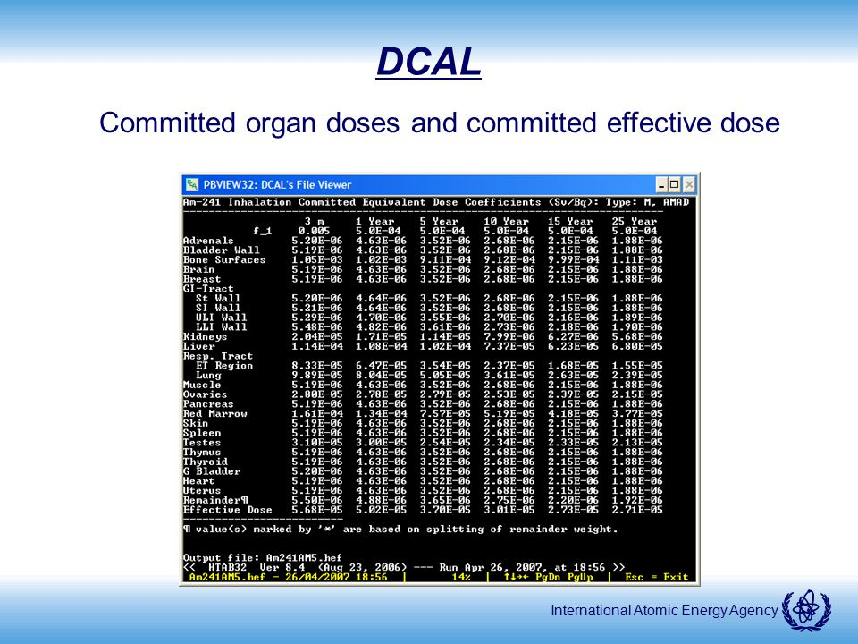 Committed organ doses and committed effective dose