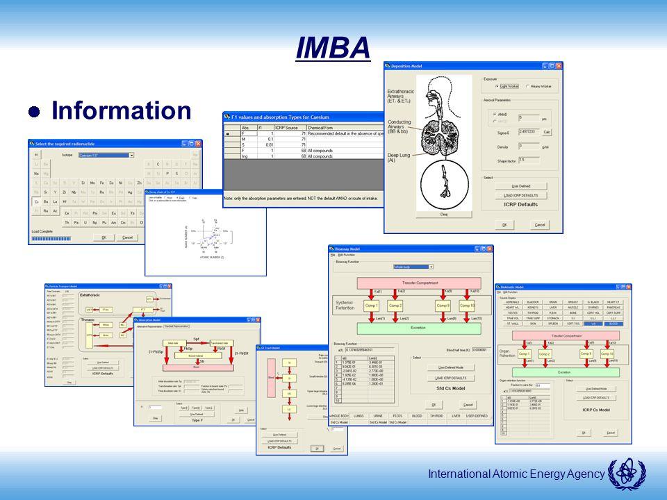 IMBA Information.