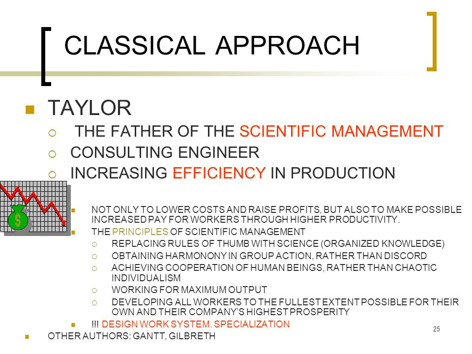 CLASSICAL APPROACH TAYLOR THE FATHER OF THE SCIENTIFIC MANAGEMENT