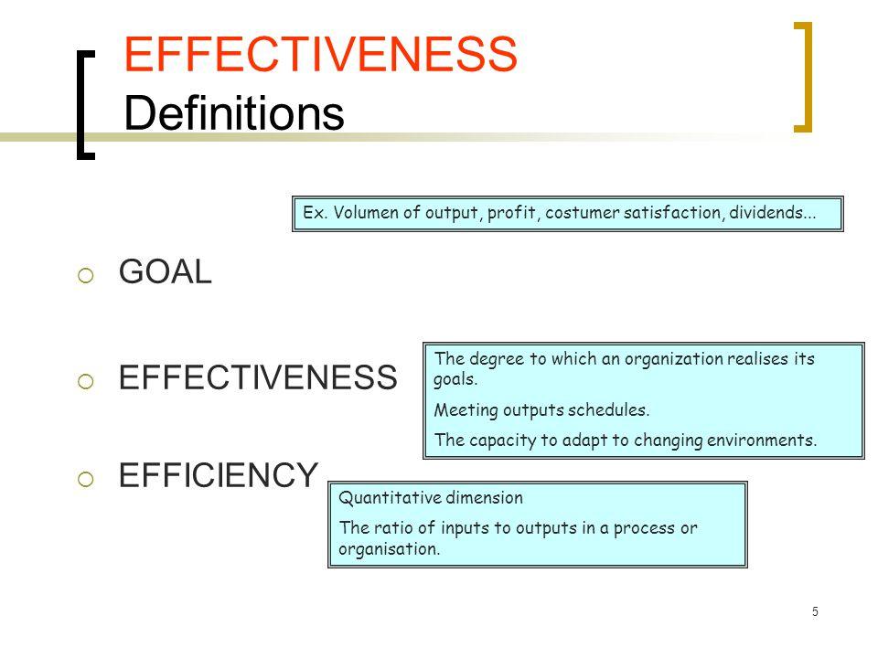 EFFECTIVENESS Definitions